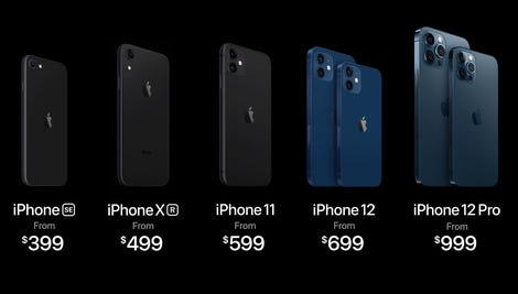 apple-2020-iphone-12-lineup.png