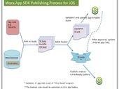 Citrix aims to prime enterprise mobile app pump