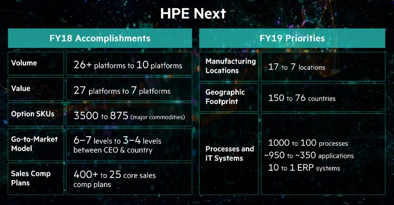 hpe-next-fy-19.png