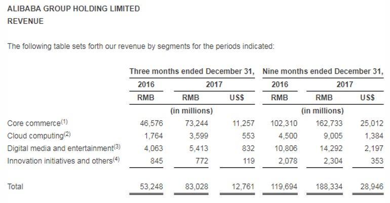 alibaba-cloud-revenue.png
