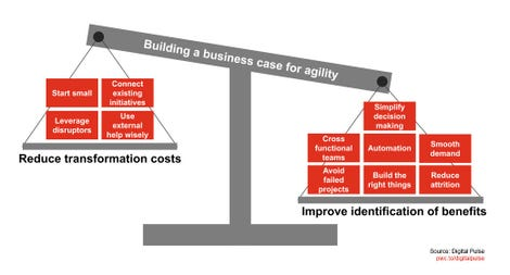 business-case-for-agility-diagram.jpg