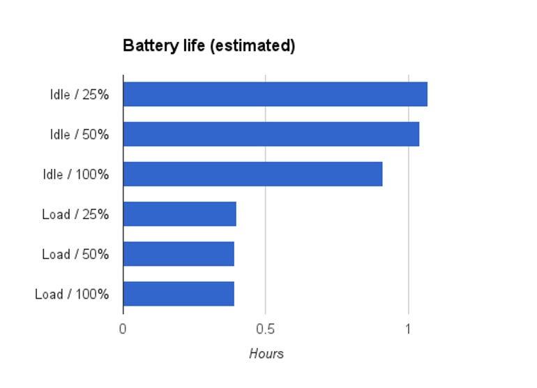 ec-panther-5d-battery