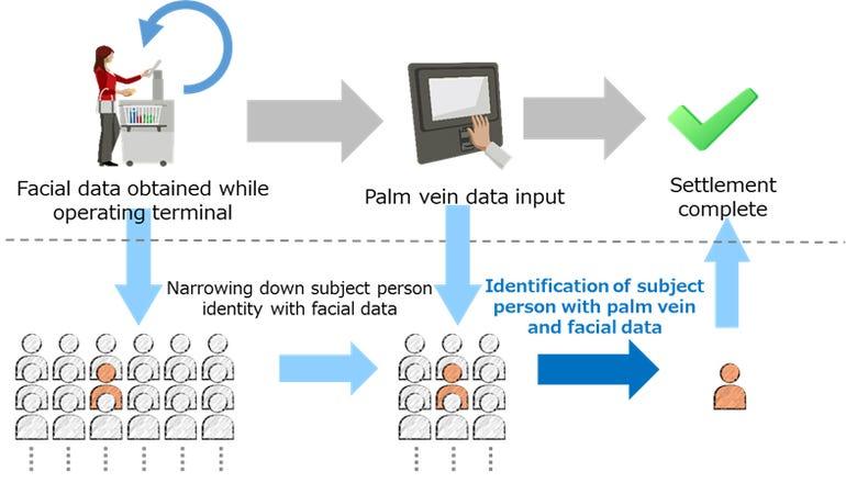 fujitsu-biometrics.jpg