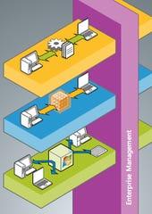 msdesktopvirtualizationstack