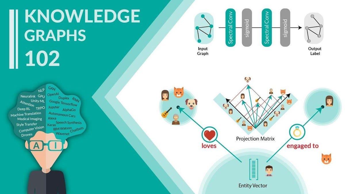 knowledgegraphsmachinelearning.jpg