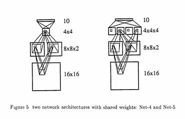 lecuns-early-image-network-1989.jpg