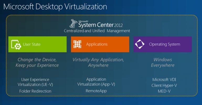 msdesktopvirtualization