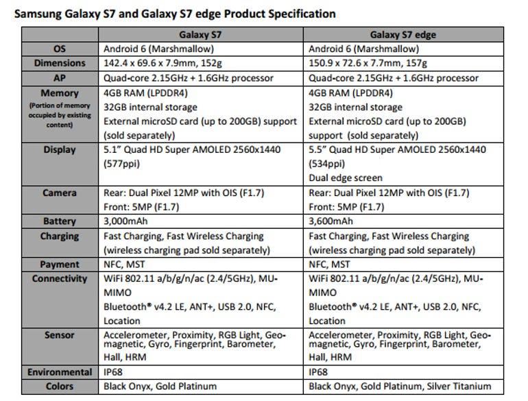 galaxy-s7-specs.png