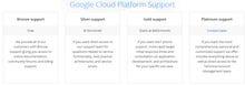 Google beefs up cloud platform support