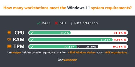 windows-11-infographic-bp-image.png