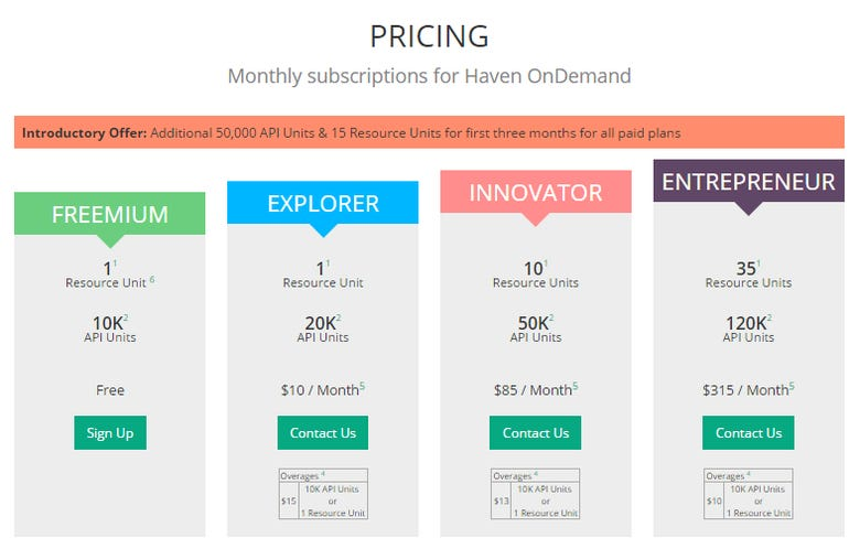 hpe-havenondemand-pricing.png