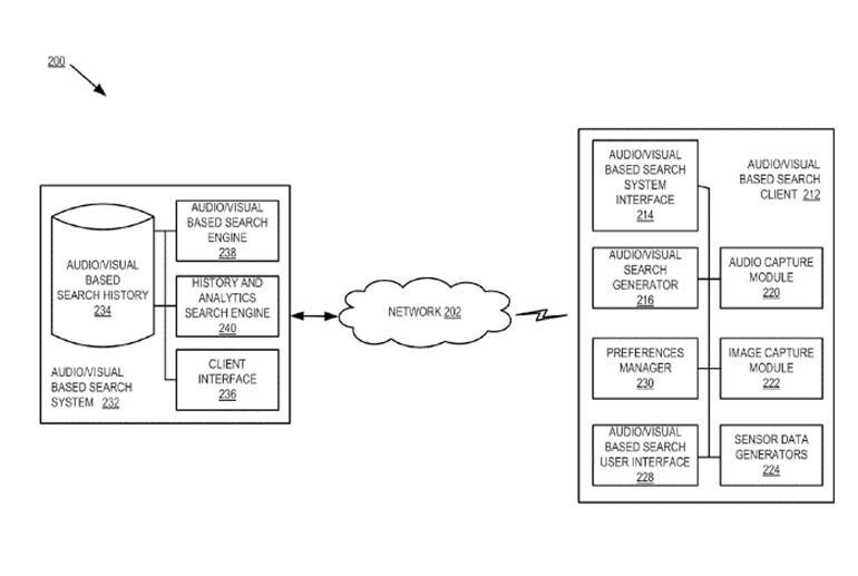 Google patent wants to store and search your life experiences ZDNet