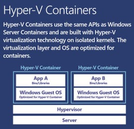 hypervcontainer.jpg