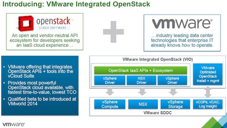 zdnet-vmware-open-stack-1