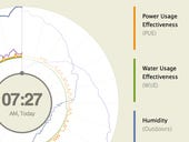 Facebook open sourcing real-time energy, water efficiency dashboards