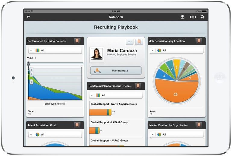WorkdayRecruiting_Analytics