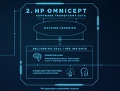 HP launches HP Reverb G2 Omnicept edition, eyes human centric VR