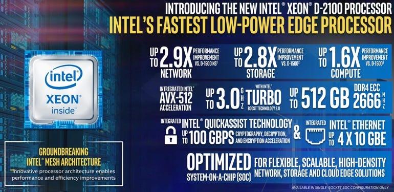 Intel Xeon D-2100
