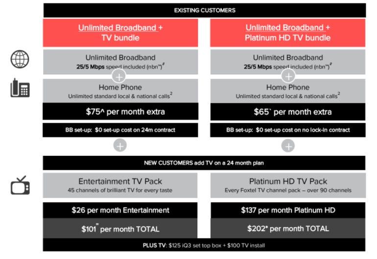 foxtel-nbn-broadband-pricing.png