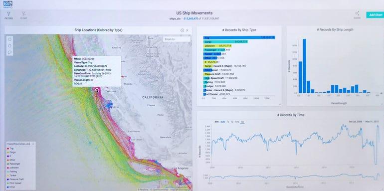 MapD visualization