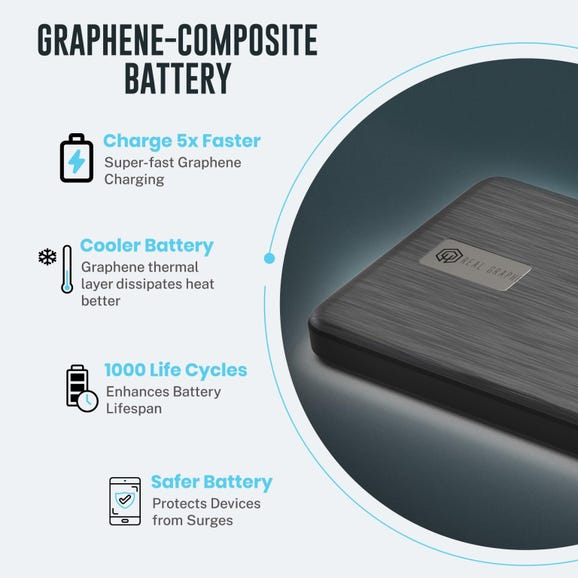 Real Graphene G-Lite 60W 5,000mAh