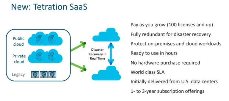tetration-saas.png