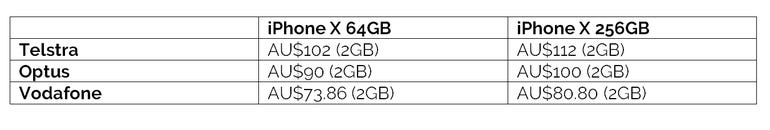 iphone-x-au-cheapest-prices.png