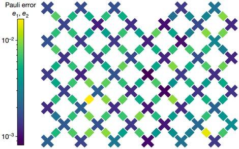 sycamore-transmon-qubit-grid.png