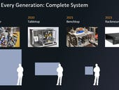 IonQ integrates platform with Qiskit quantum computing open source SDK