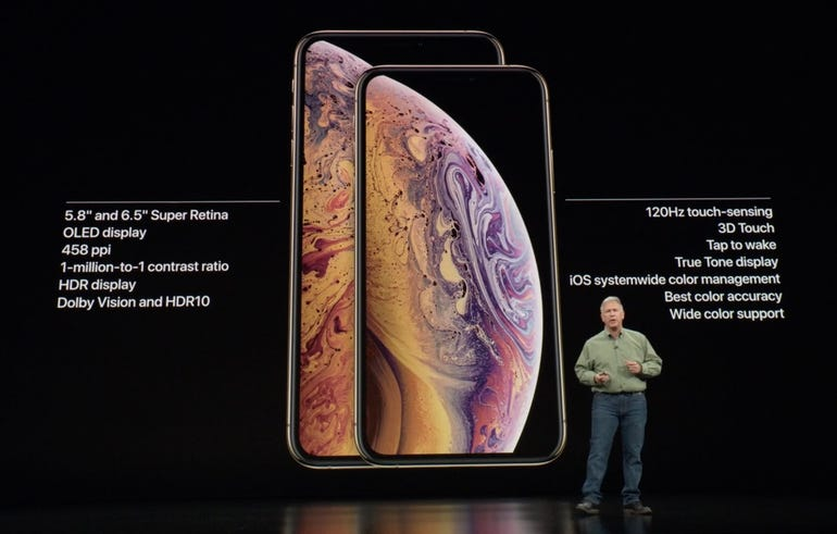 iPhone XS and iPhone XS Max display highlights