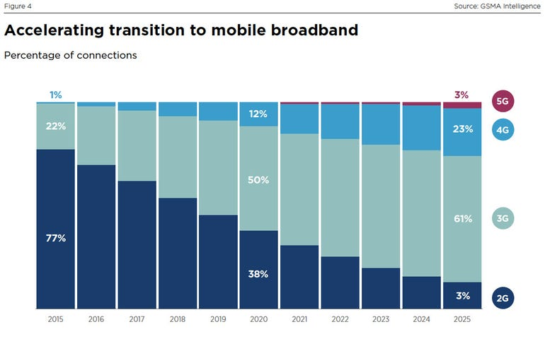 transition-to-mobile-broadband.jpg