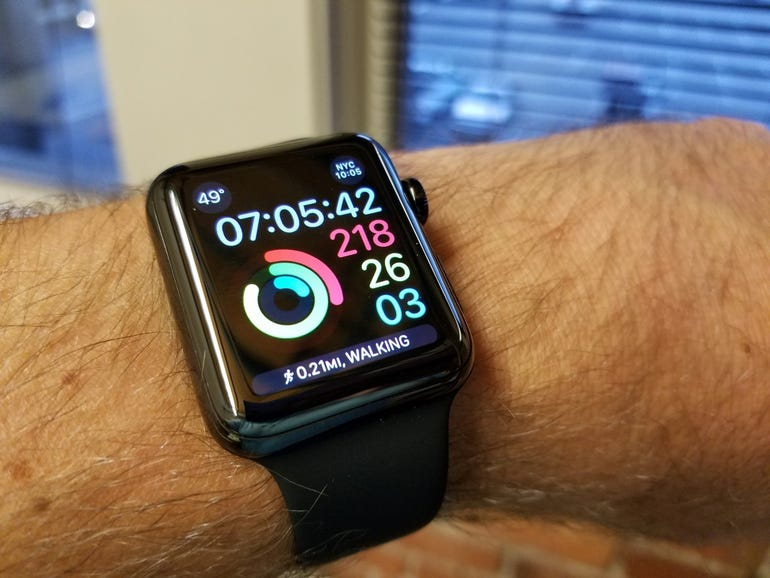 Activity tracking watch face