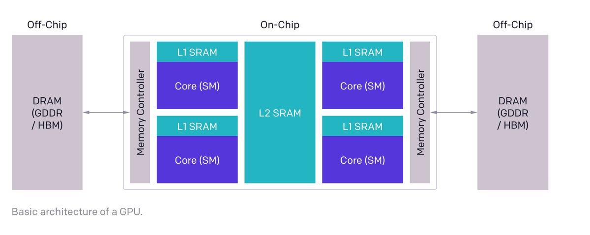 openai-gpu-programming-issues.jpg