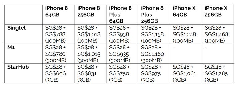 singapore-iphone-pricing-cheapest.png