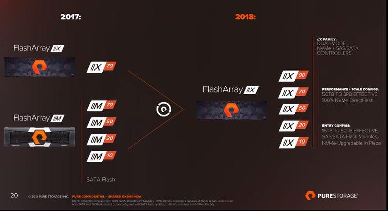 pure-flasharray-2018.png