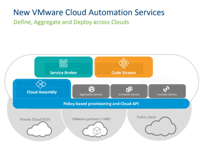 vmwarecloudservices.png