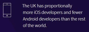 iOS vs Android developers