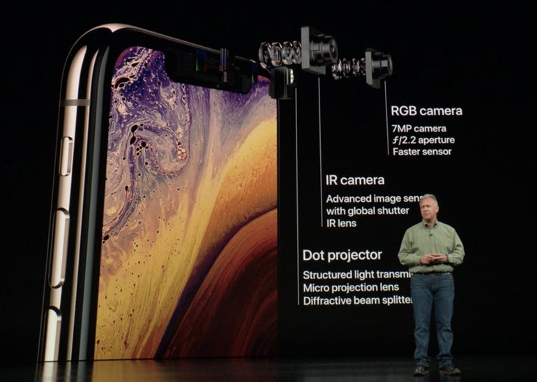 iPhone XS front cameras