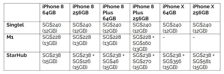 singapore-iphone-pricing.png