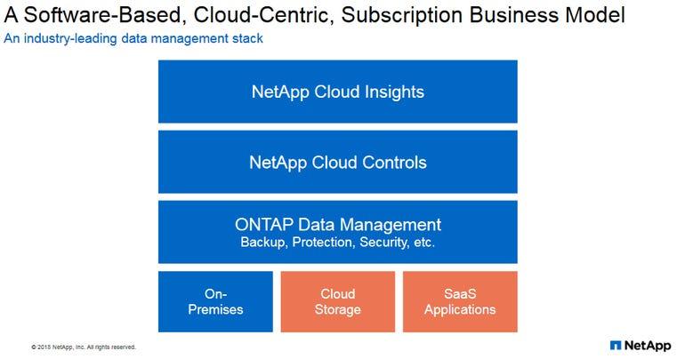 netapp-strategy-slide-1.png