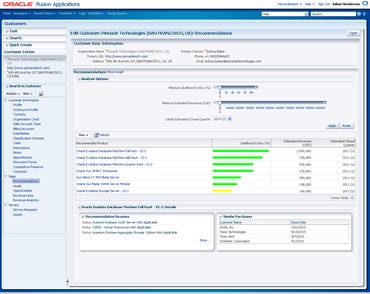 Fusion CRM Sales Recommendations