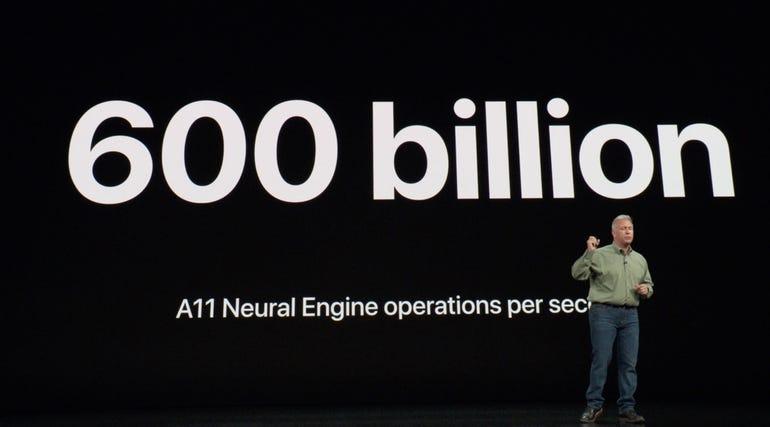 A11 Bionic neural engine performance