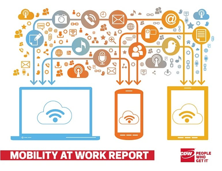 Mobility At Work study about BYOD management