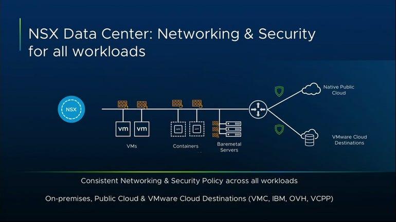 180501-05-vmware-nsx-virtual-cloud.jpg