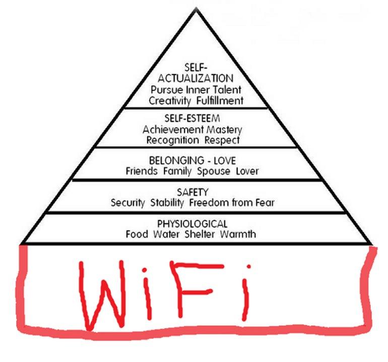 Maslow pyramid of needs WiFi