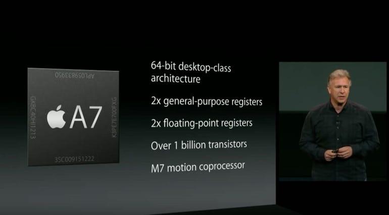 iPad Air and iPad mini 2