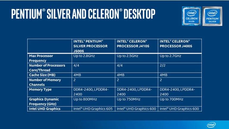 intel-pentium-silver-celeron-desktop-chart.jpg