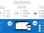 Microsoft 365 Business and Enterprise editions: What's included?