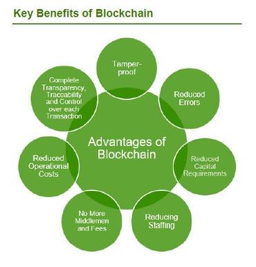 juniper-research-blockchain-benefits.jpg