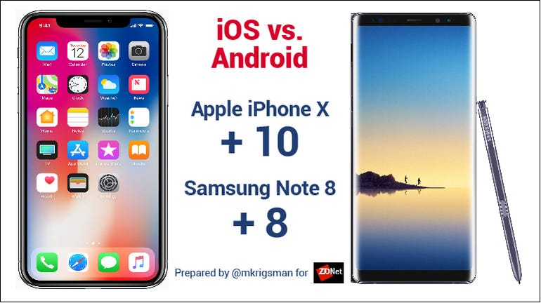 Note 8 Iphone X ios android